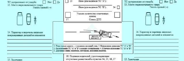 Оформление ДТП без ГИБДД - порядок действий, правила и бланк извещения