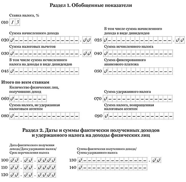 НДФЛ с займа сотруднику (пример расчета и проводки)