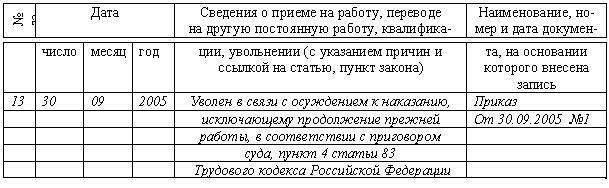 Увольнение осужденного к лишению свободы: п. 4 ч. 1 ст. 83 ТК РФ, как уволить сотрудника