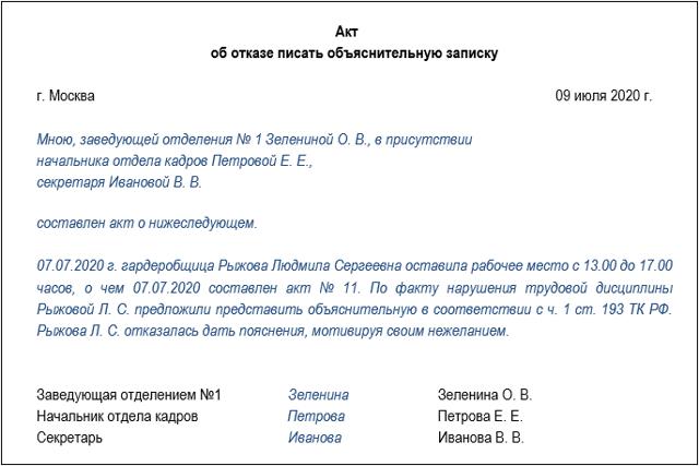 Выговор работнику: пошаговая процедура объявления по ТК РФ, за что можно объявить, как оспорить или аннулировать, правовые последствия