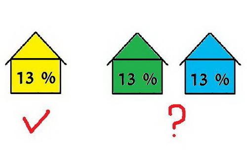 Сколько раз можно получать налоговый вычет по процентам по ипотеке