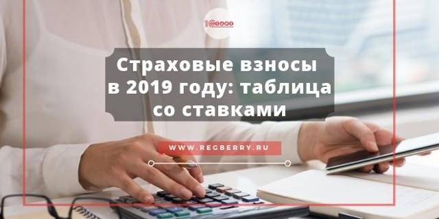 Налоги и взносы ИП за работников в 2019 году - последние изменения